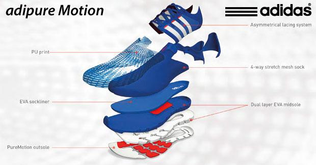 adidas adipure motion m