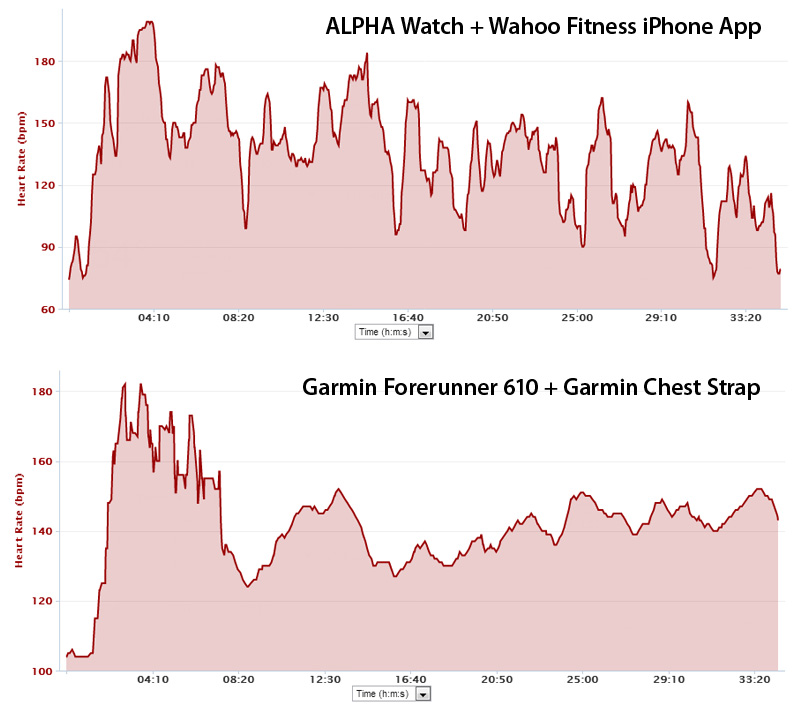 alpha-vs-garmin