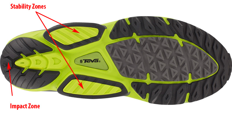 tevasphere-outsole