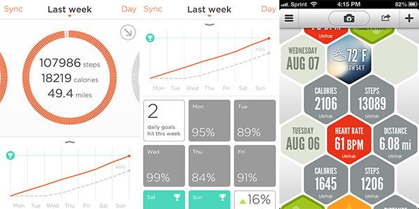 activities-apps