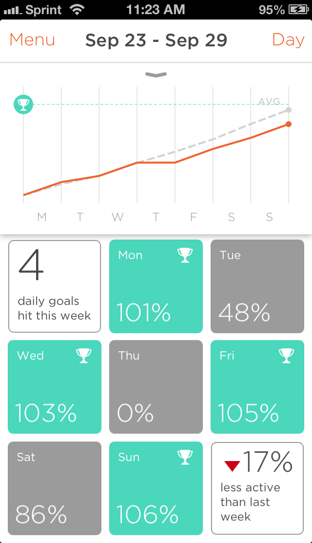 misfit-wearables-shine-app-weekly