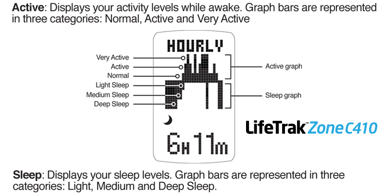 lifetrak-zone-c410-hourly-sleep-graph
