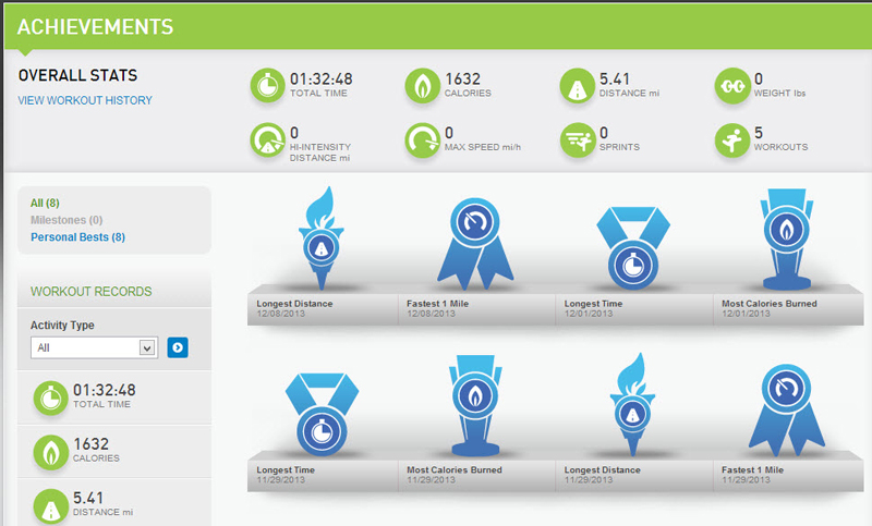 micoach-achivements