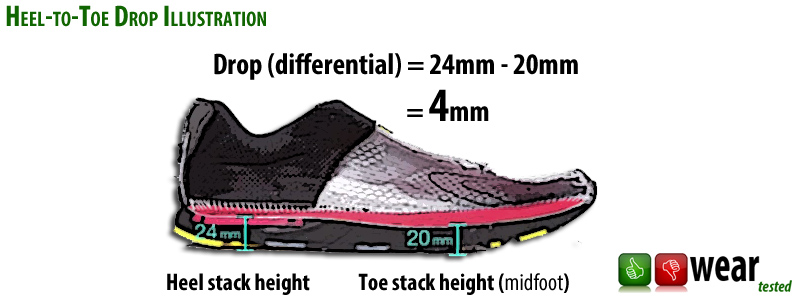 shoe-illustration-drop-stack-height
