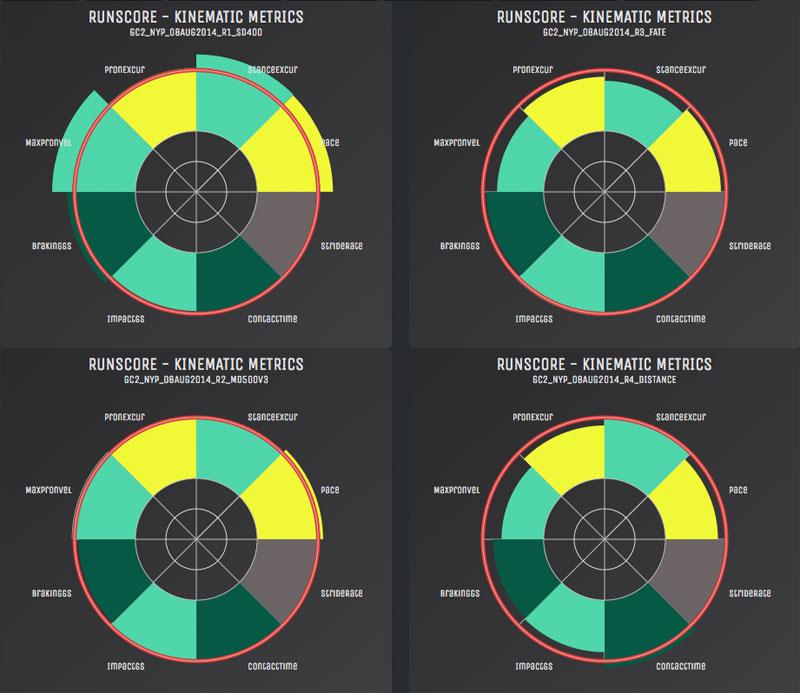runScore-visuals-1
