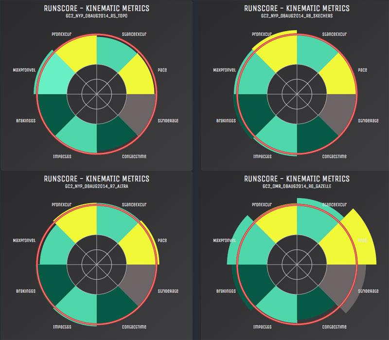 runScore-visuals-2