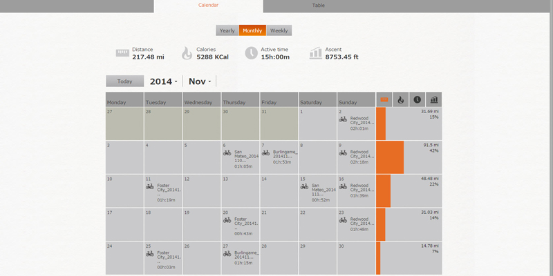 magellan-cyclo-website-calendar
