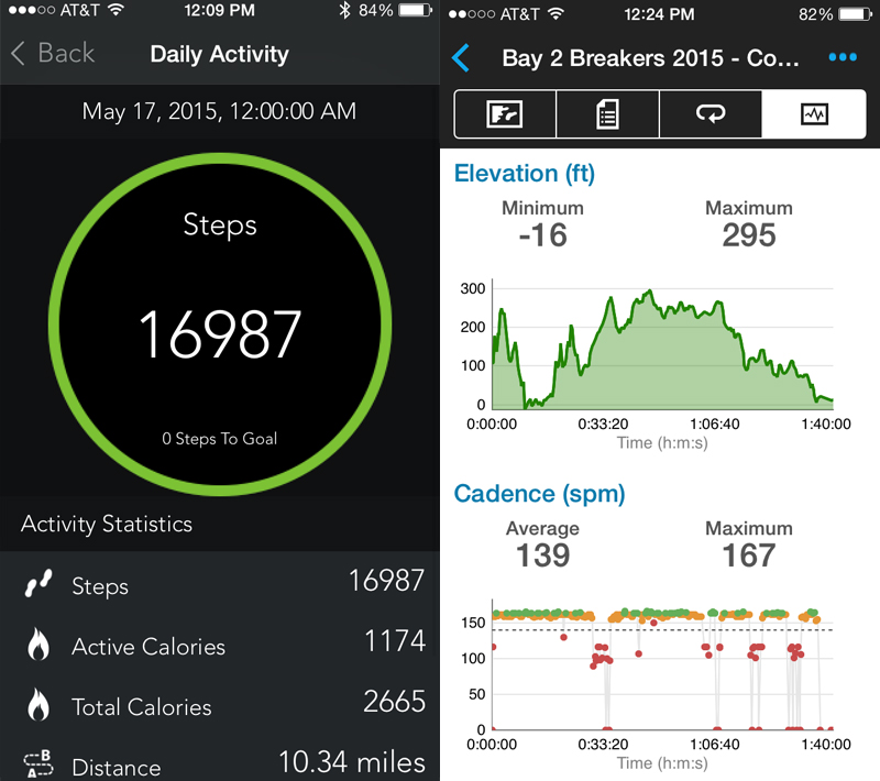 Activity details (Mio FUSE and Garmin VIVOACTIVE)
