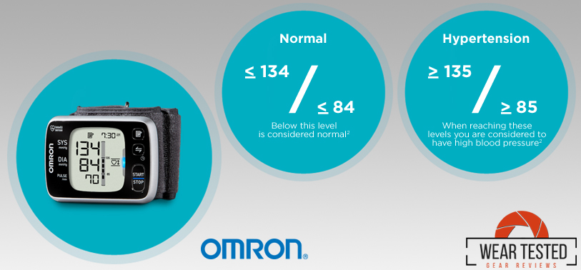 Know exactly where you stand with your blood pressure using the Omron wrist monitor