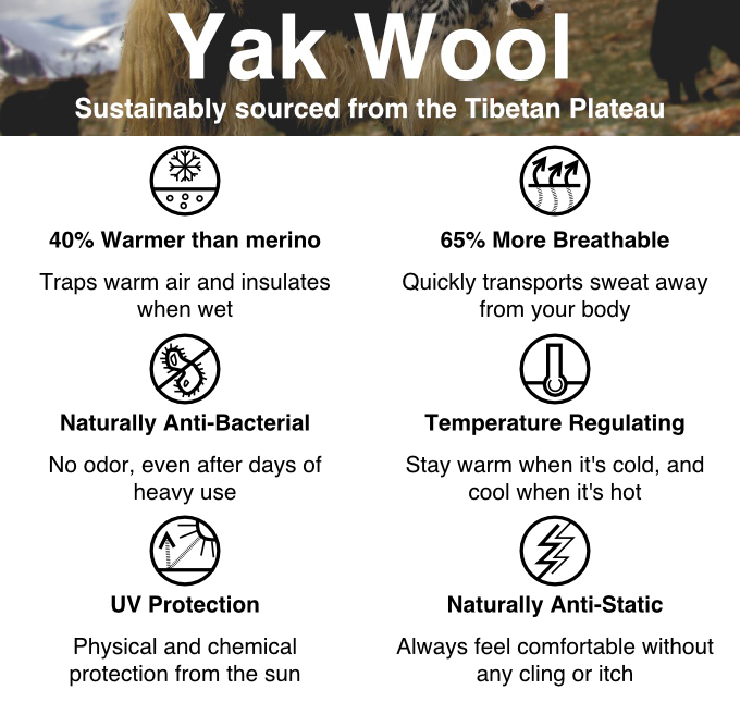 yak-wool